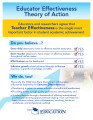 TLE_Theory_of_Action 1